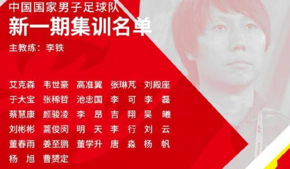 中國國家男子足球隊名單介紹