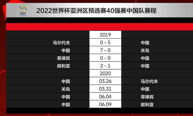 2020國足40強賽程時間表